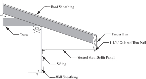 Metal Carports Shelters Extension Kits amp Frames at Menards